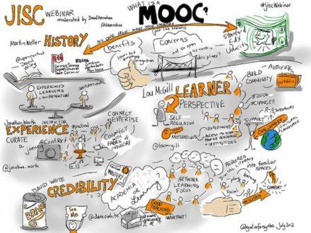 Institutions et enseignants face au tsunami des MOOCs