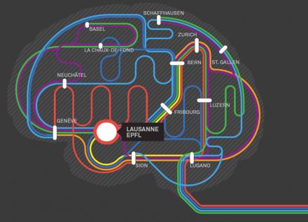 Le Brain Forum montre comment la collaboration accélère la recherche
