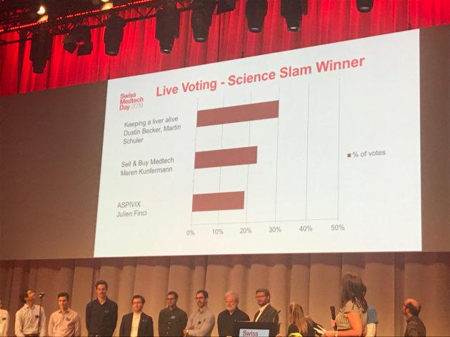[UniverCité] Aspivix prend la 3e place du Science Slam lors du Swiss medtech day 2019