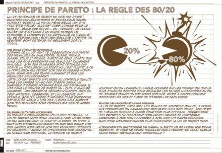 [Infographics] Principe de Pareto : la règle des 80/20