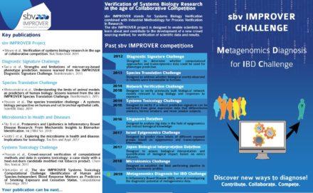 Appel à projets pour PMI Science dans le domaine de la métagénomique