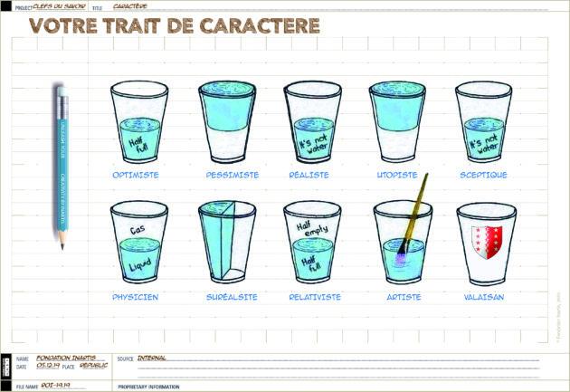 [Infographics] Votre trait de caractère : Et vous, le verre, vous le voyez comment ?