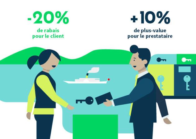 Vaud s'associe à QoQa pour injecter 15 millions dans l'économie