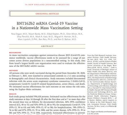 Vaccination Covid-19 – Résultats évalués sur 1.2 millions de sujets