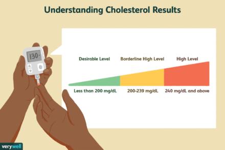 Novartis: feu vert de Swissmedic pour l'anti-cholestérol Leqvio